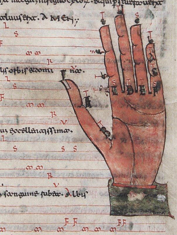 La mano guidoniana